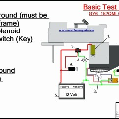 5 Pin Cdi Box Wiring Diagram Entity Relationship Example Solutions Power Window Library New Besides 6