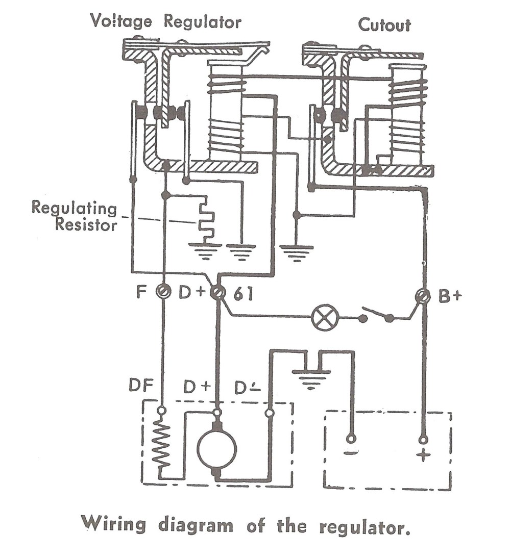 medium resolution of farmall super c 6 volt wiring diagram wiring diagrams schematics 1955 international pickup wiring diagram farmall