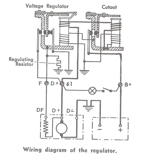 small resolution of farmall super c 6 volt wiring diagram wiring diagrams schematics 1955 international pickup wiring diagram farmall