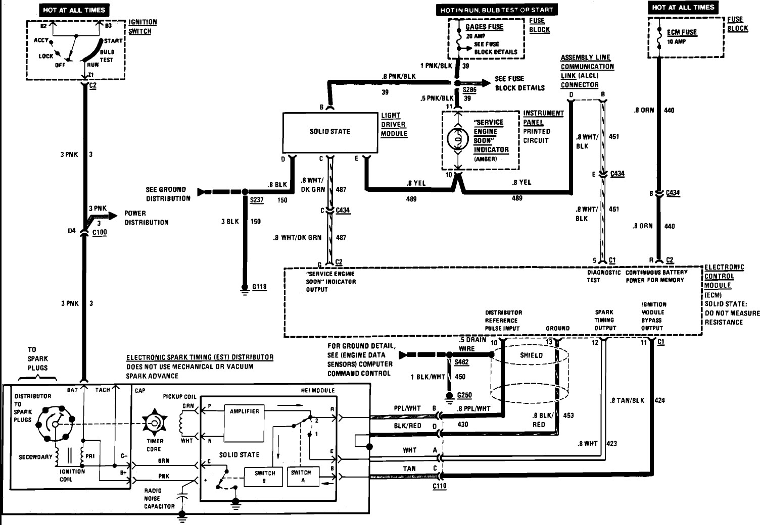 Tiger Truck Wiring Diagram
