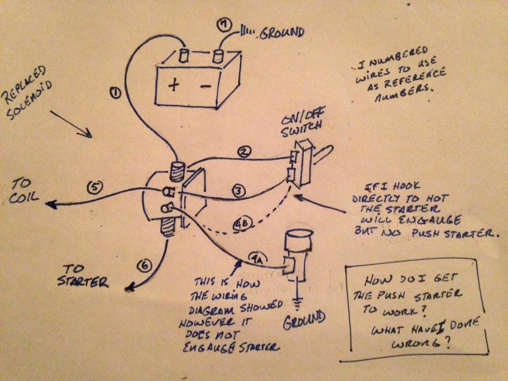 hight resolution of ford tractor ignition switch wiring diagram reference wiring diagram 8n wiring diagram beautiful ford tractor ignition