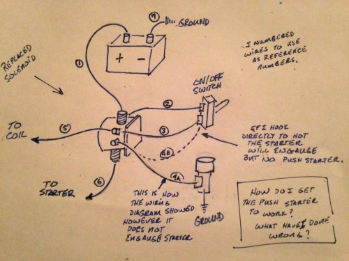 small resolution of ford tractor ignition switch wiring diagram reference wiring diagram 8n wiring diagram beautiful ford tractor ignition