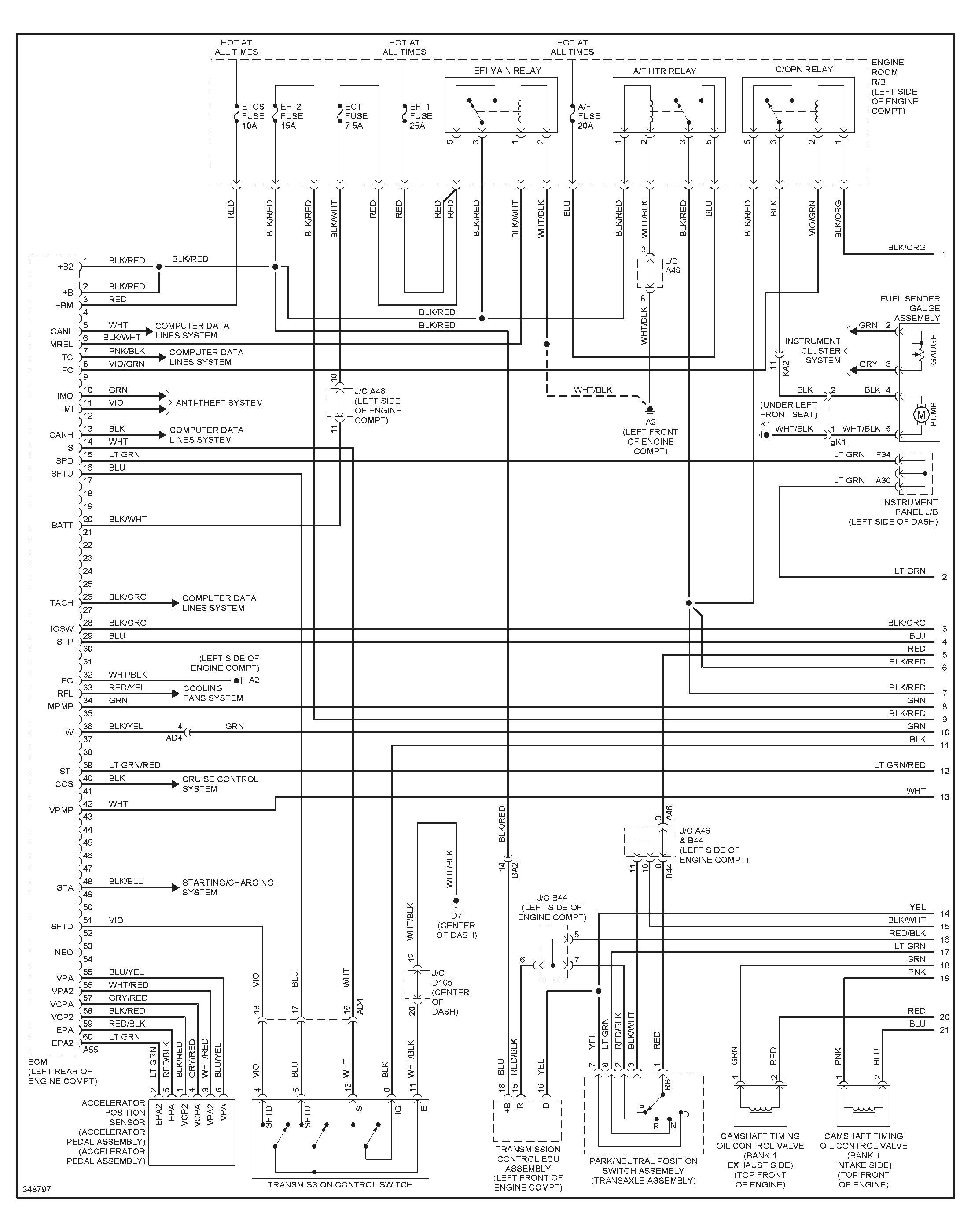 DIAGRAM] Viper 4103 Wiring Diagram FULL Version HD Quality Wiring Diagram -  STRUCTUREDWIREENCLOSURE.RAPFRANCE.FRstructuredwireenclosure.rapfrance.fr