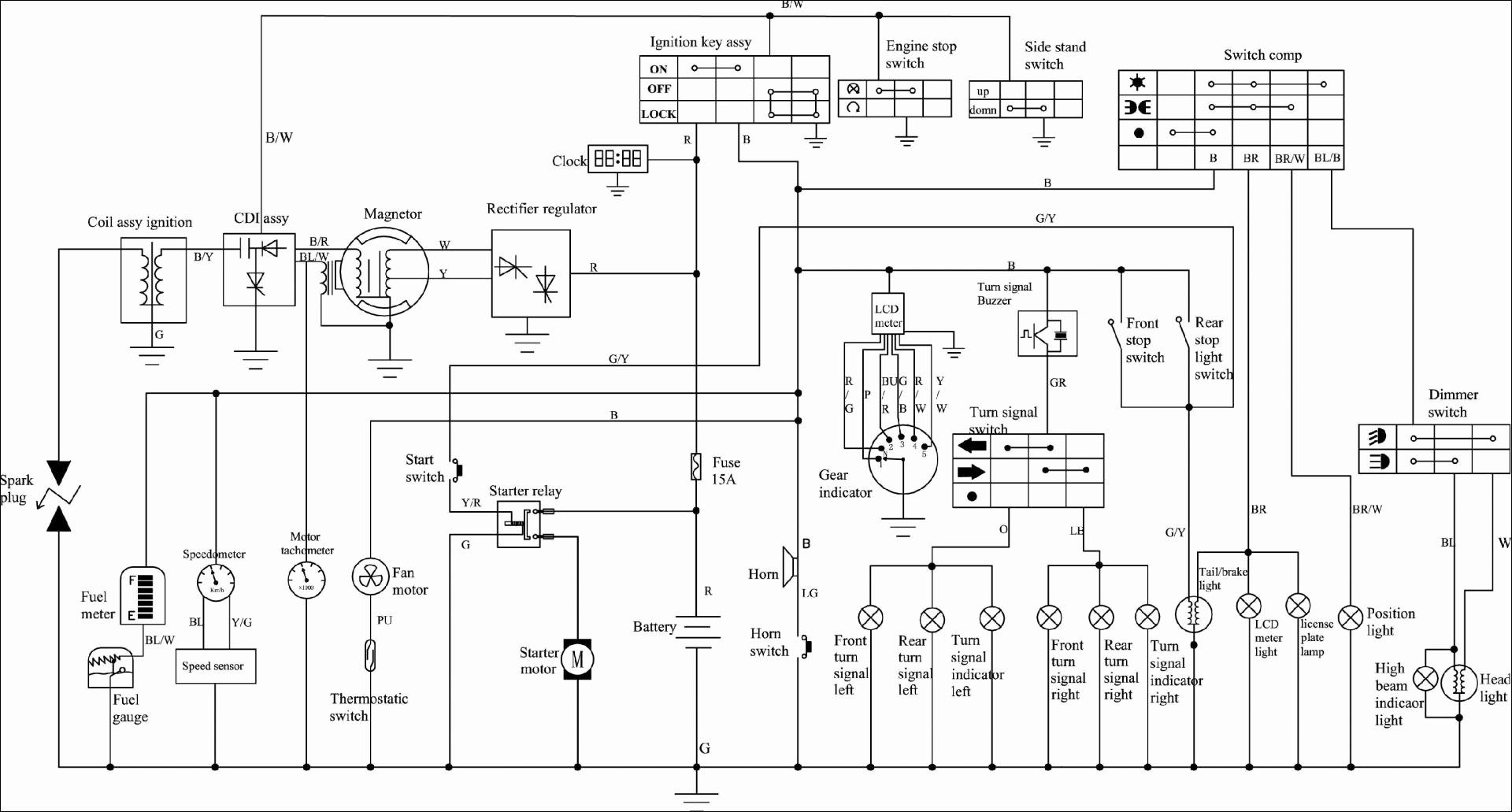 hight resolution of bbbind com wiring diagram wiring diagram image on bajaj chetak wiring