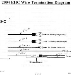 2003 big dog chopper wiring diagram wiring diagrams big dog plumbing big dog wiring detailed wiring [ 1024 x 818 Pixel ]