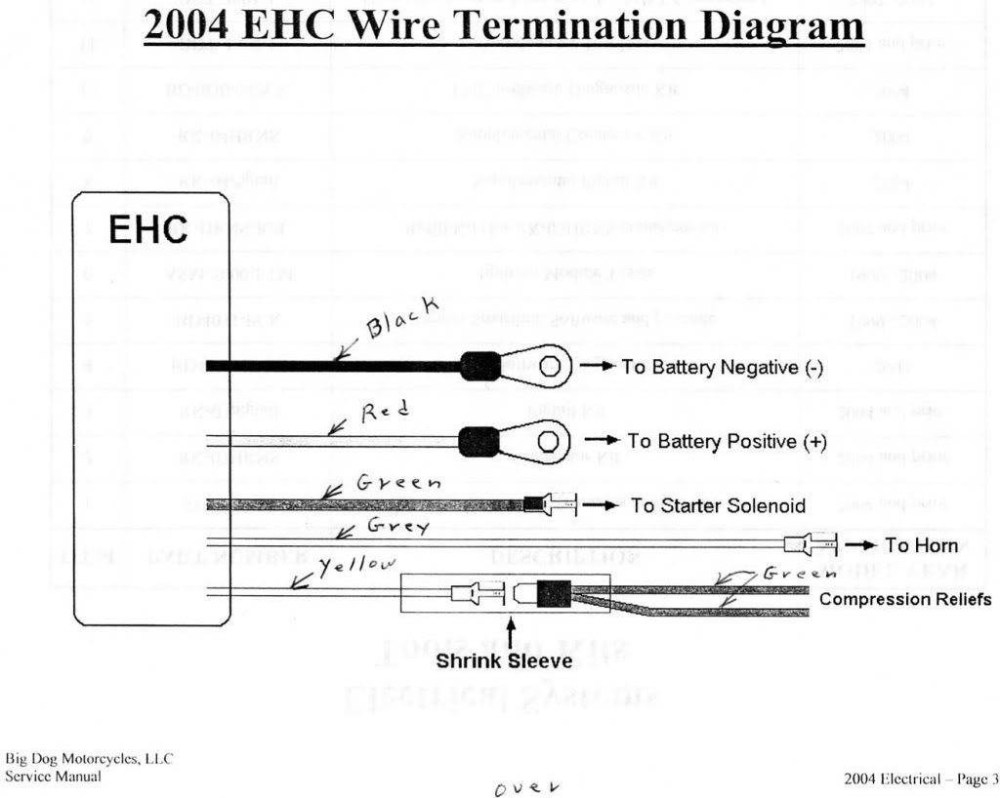 medium resolution of 2003 big dog chopper wiring diagram wiring diagrams big dog plumbing big dog wiring detailed wiring