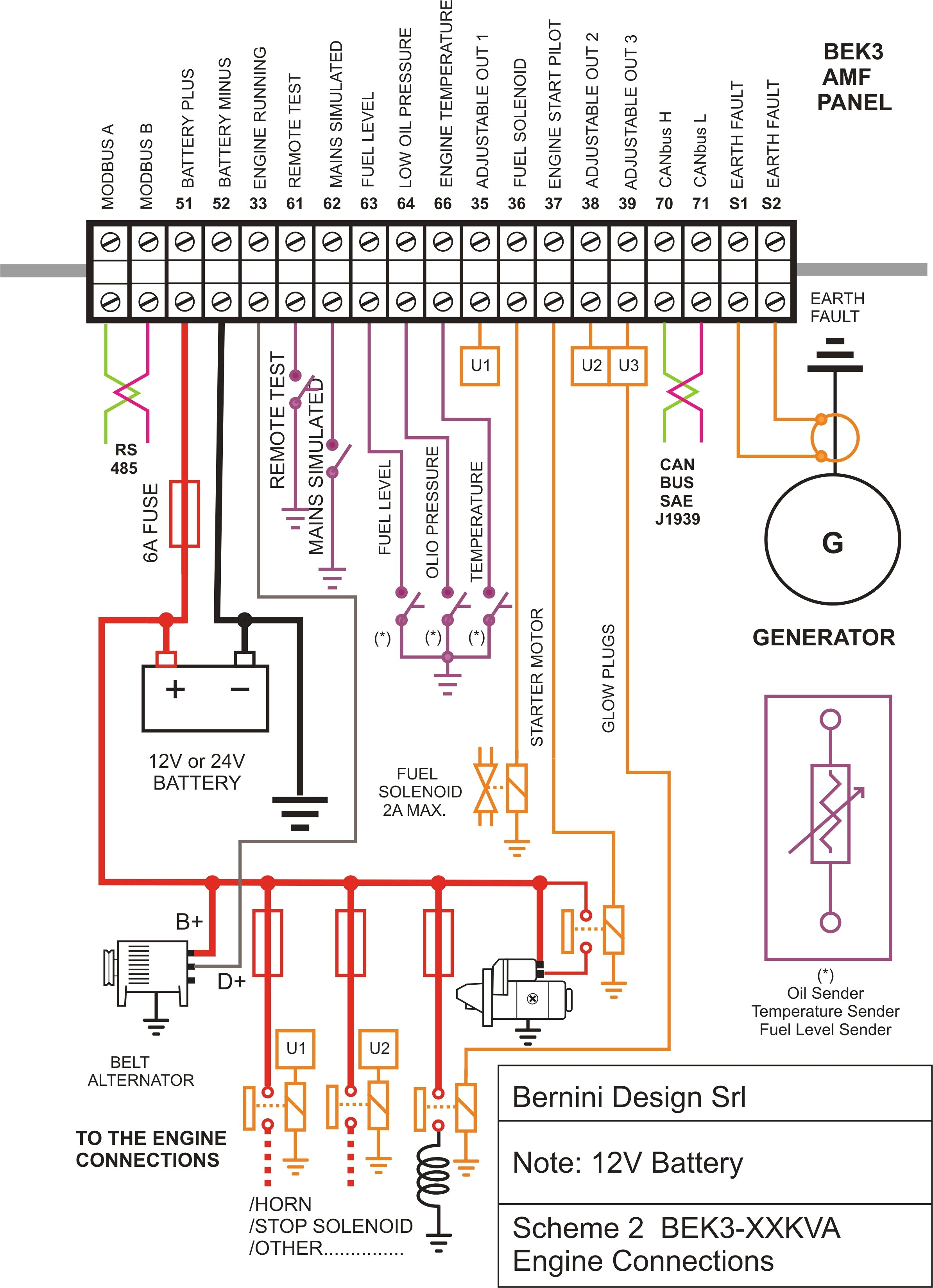 Bass Tracker Fuse Block Diagram - Wiring Diagram Recent wait-grand -  wait-grand.cosavedereanapoli.it | Bass Tracker Boat Wiring Diagram Fuses |  | wait-grand.cosavedereanapoli.it