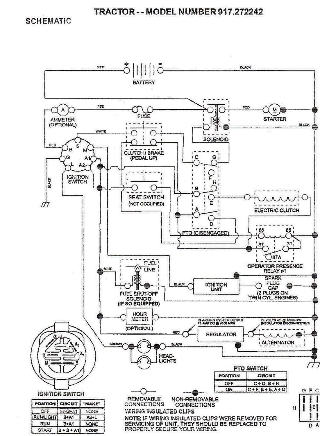 Briggs And Stratton 18 Hp Vanguard Wiring Diagram