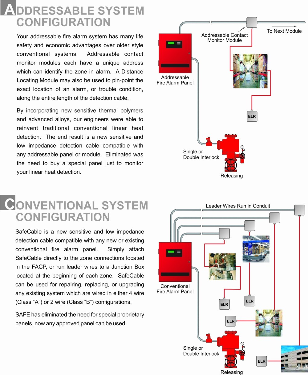 medium resolution of bulldog security vehicle wiring diagram unique image