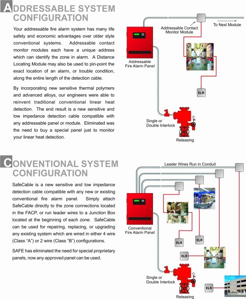 small resolution of bulldog security vehicle wiring diagram unique image