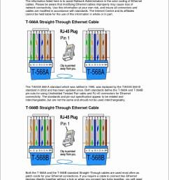 cat6 keystone jack wiring diagram explained wiring diagrams cat5e wall jack wiring diagram cat6 keystone jack [ 1240 x 1754 Pixel ]
