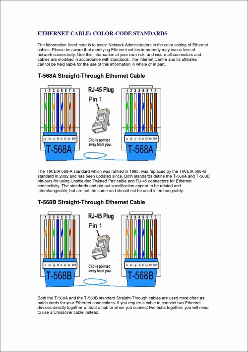 small resolution of cat6 keystone jack wiring diagram explained wiring diagrams cat5e wall jack wiring diagram cat6 keystone jack