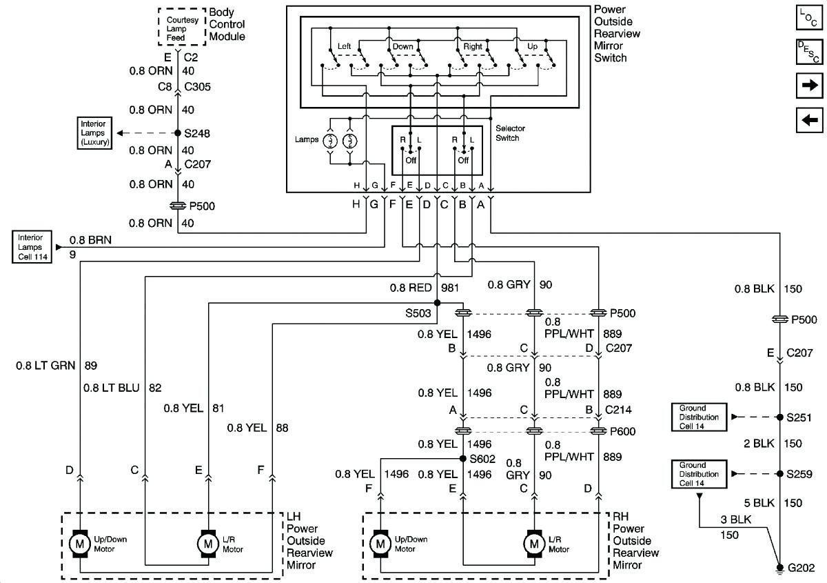 chevy express wiring diagrams 1991 jeep cherokee headlight diagram rear view mirror