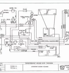 club car battery wiring diagram 36 volt awesome wiring diagram image ezgo 36 volt battery diagram [ 2090 x 1592 Pixel ]