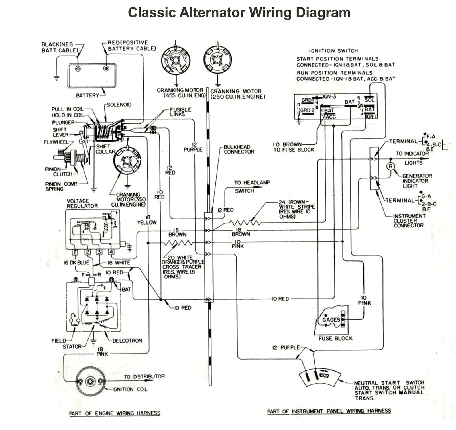hight resolution of cushman truckster 36 volt wiring diagram electrical wiring diagrams 36 volt club car wiring diagram cushman golf cart 36 volt wiring diagram 1974 to