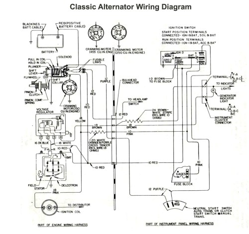 small resolution of cushman truckster 36 volt wiring diagram electrical wiring diagrams 36 volt club car wiring diagram cushman golf cart 36 volt wiring diagram 1974 to