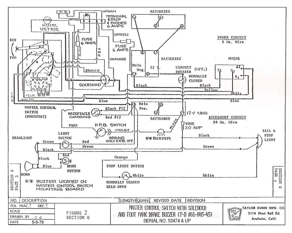 medium resolution of cushman wiring diagrams