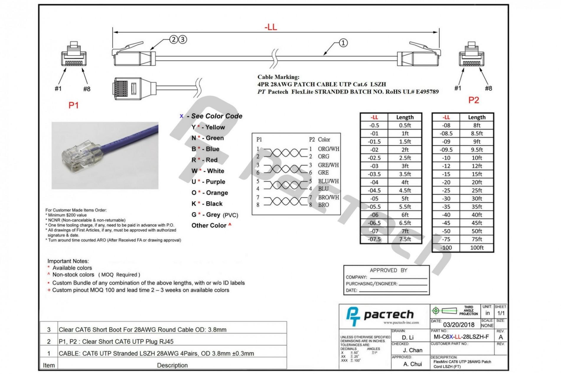 [WRG-1641] Rj11 Wall Plate Wiring Diagram