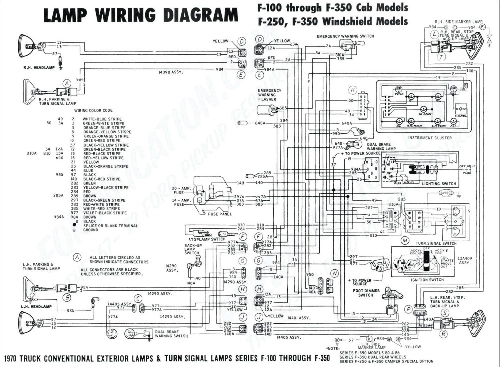 medium resolution of ford wiring harness for vans wiring diagram toolbox 2002 f150 trailer wiring diagram