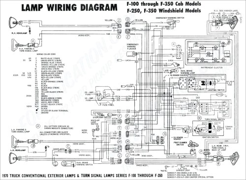 small resolution of ford wiring harness for vans wiring diagram toolbox 2002 f150 trailer wiring diagram