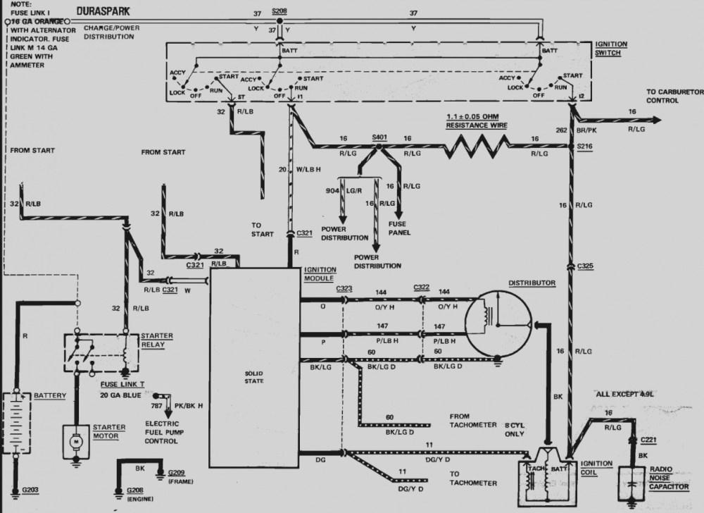 medium resolution of 1968 ford f 250 dist wiring diagram schematics wiring diagrams u2022 rh seniorlivinguniversity