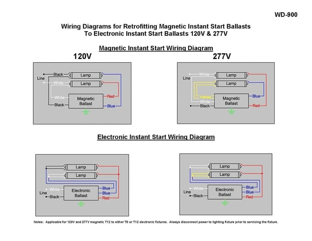 medium resolution of ge electronic ballast wiring diagram trusted diagrams
