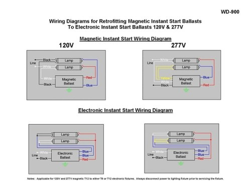small resolution of ge electronic ballast wiring diagram trusted diagrams