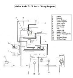 ezgo txt gas wiring diagram collection [ 1024 x 1109 Pixel ]