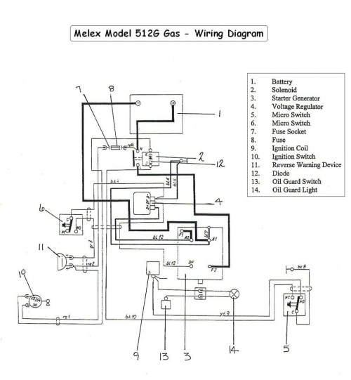small resolution of ezgo txt gas wiring diagram collection
