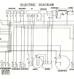 250cc Gy6 Diagram - Wiring Schematics on
