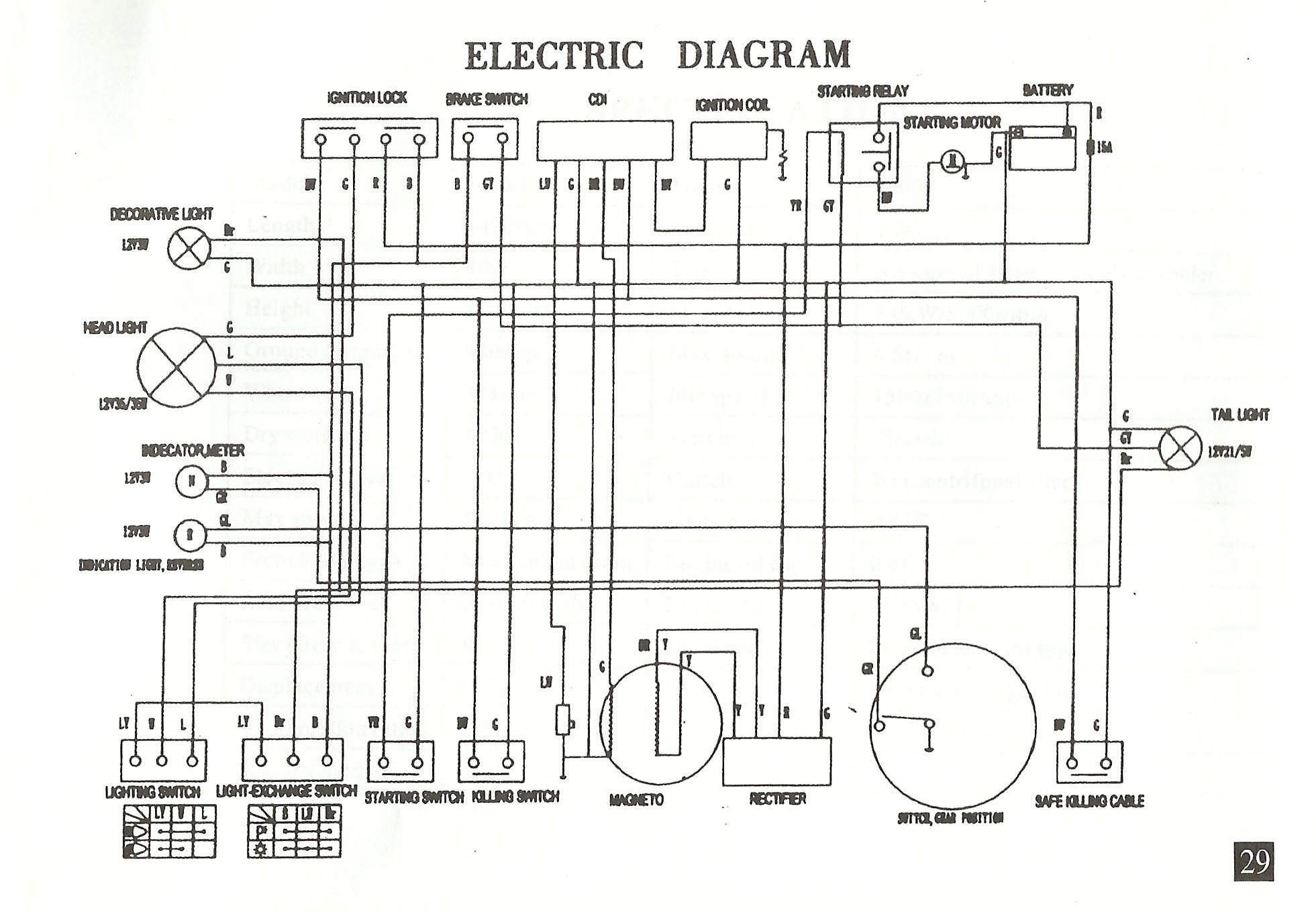 Dune Buggy Wiring Diagram | Wiring Diagram on