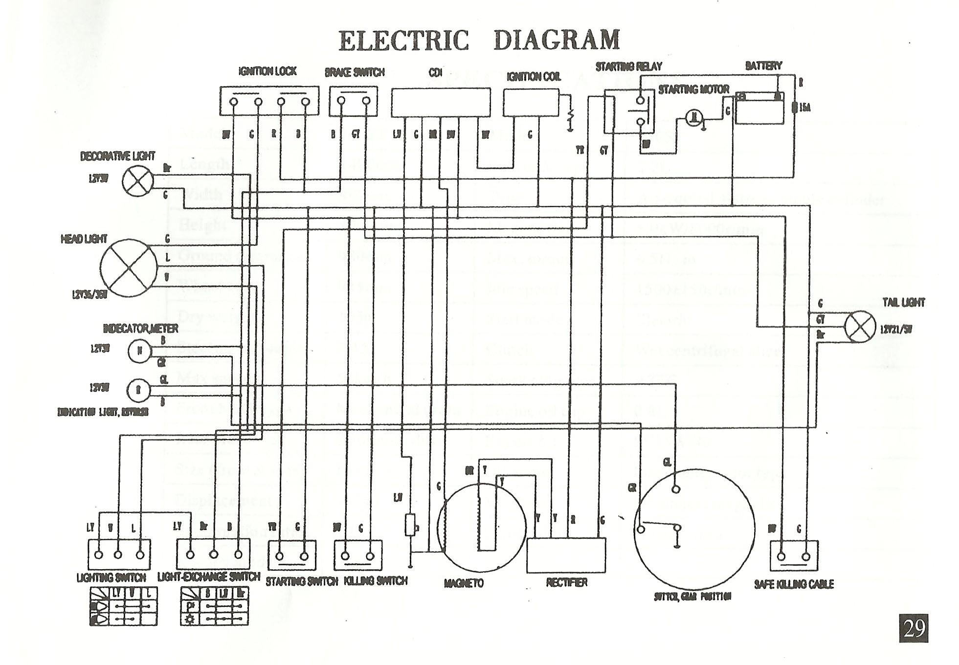 Roketum Scooter Wiring Schematic