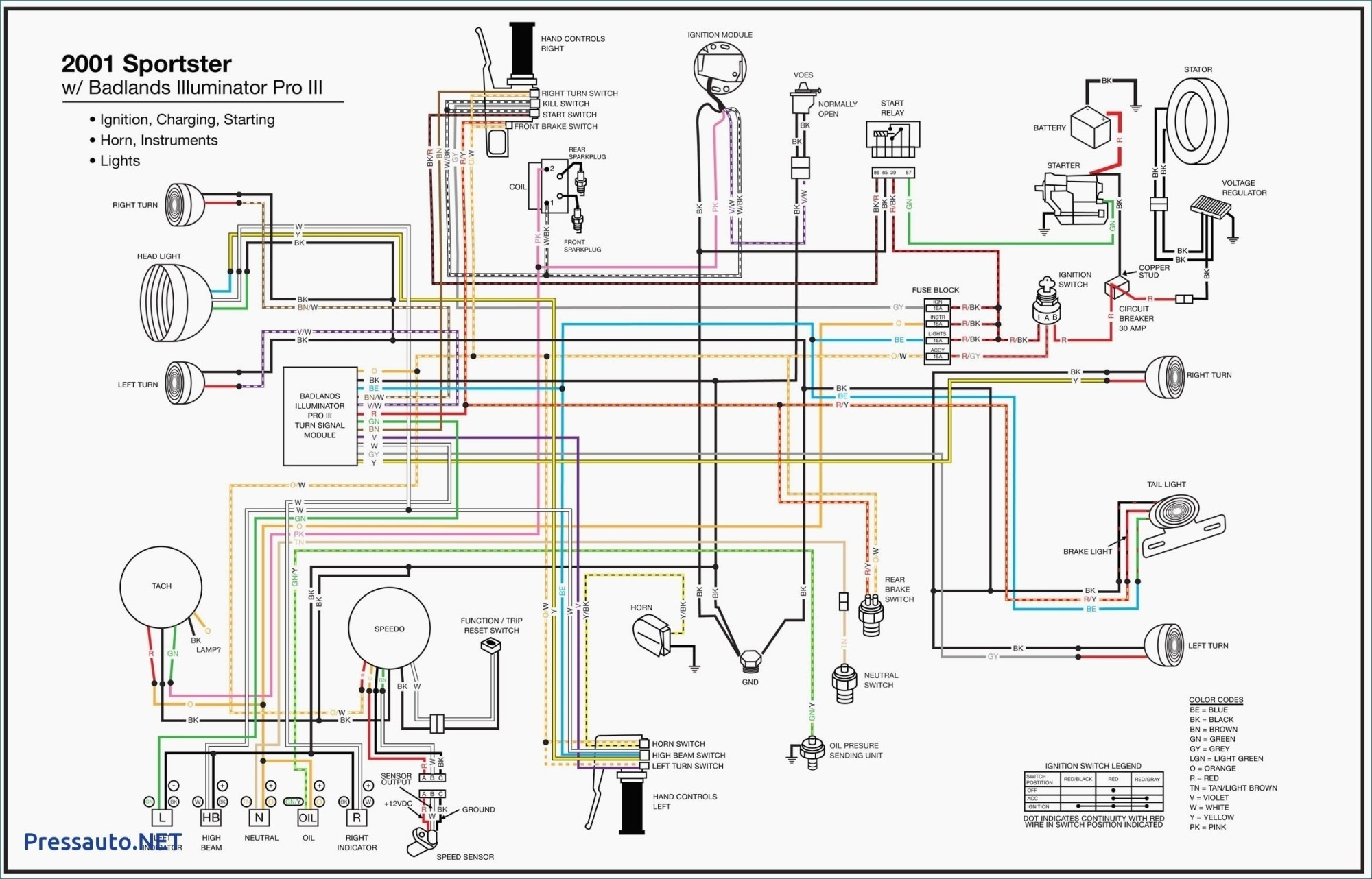 hight resolution of podtronics wiring diagram wiring library harley davidson charging system diagram data wiring diagrams u2022