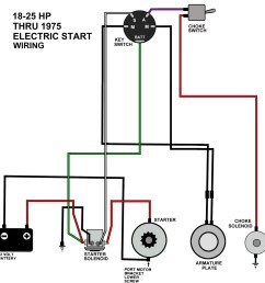 Ignition Switch 3497644 6 Post Wiring Diagram - 4 post ... on