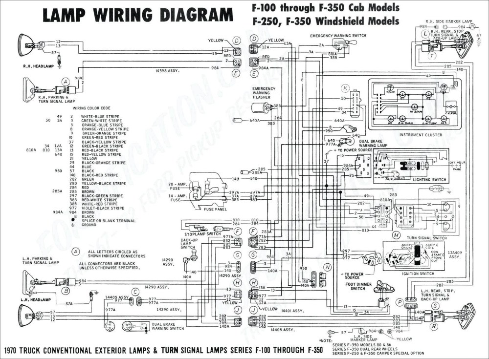 medium resolution of 2017 ford f 150 interior wiring trusted schematics diagram rh roadntracks com 2010 f150 7 connector