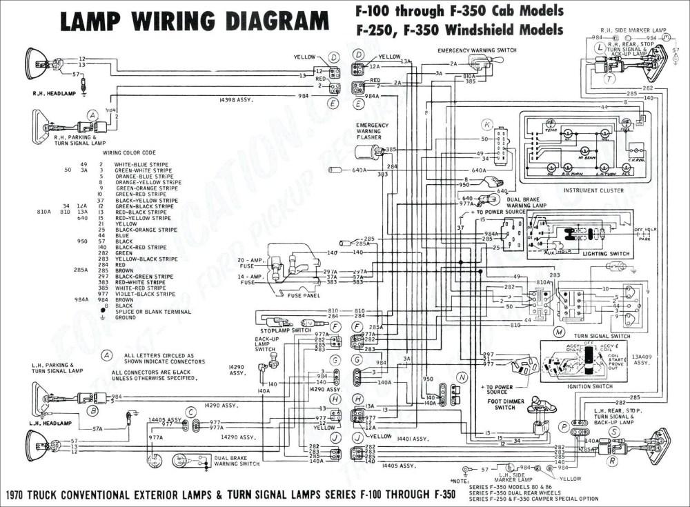 medium resolution of 2017 ford f 150 interior wiring trusted schematics diagram rh roadntracks com 2010 f150 7 connector