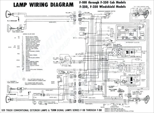 small resolution of 2017 ford f 150 interior wiring trusted schematics diagram rh roadntracks com 2010 f150 7 connector