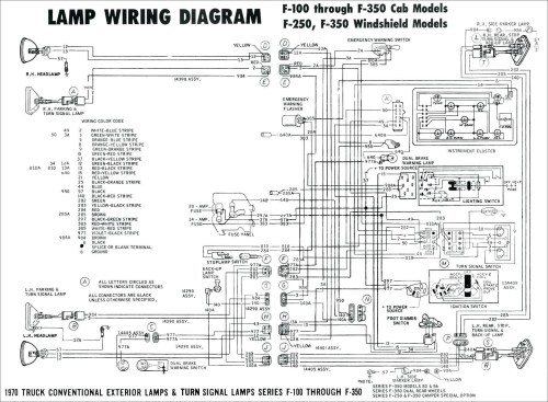 small resolution of 97 jeep cherokee transmission wiring wiring diagram fuse box u2022 rh crayzmarketing com jeep cherokee automatic
