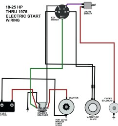 yamaha starter relay wiring diagram wiring diagram toolbox briggs and stratton starter solenoid wiring diagram briggs [ 1100 x 1129 Pixel ]