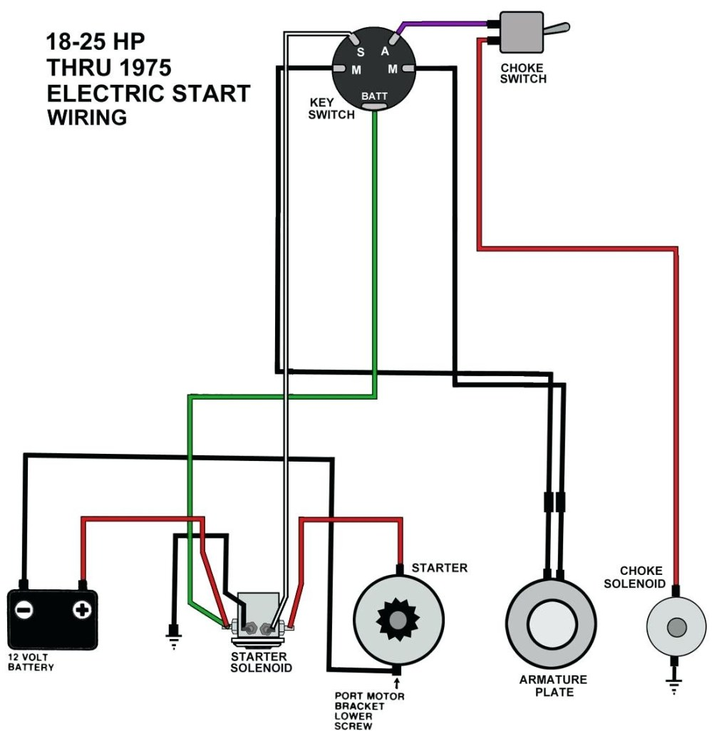 medium resolution of yamaha starter switch wiring wiring diagram paper yamaha starter generator wiring diagram yamaha starter motor wiring