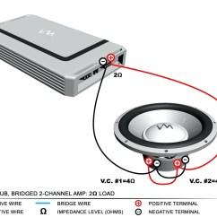 Kicker Cvr 15 Wiring Diagram Dual Amp Comp R 4 Ohm Library 12 Fresh Subwoofer Best