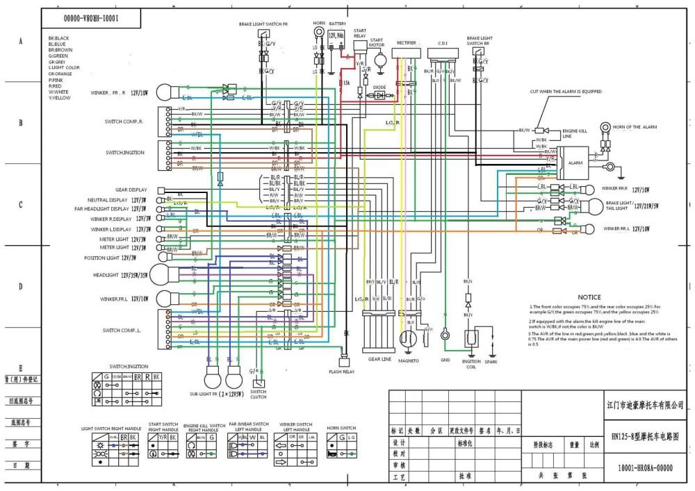 medium resolution of lifan 200cc engine wiring diagram wiring librarylifan 110cc engine wiring diagram application wiring diagram u2022 rh