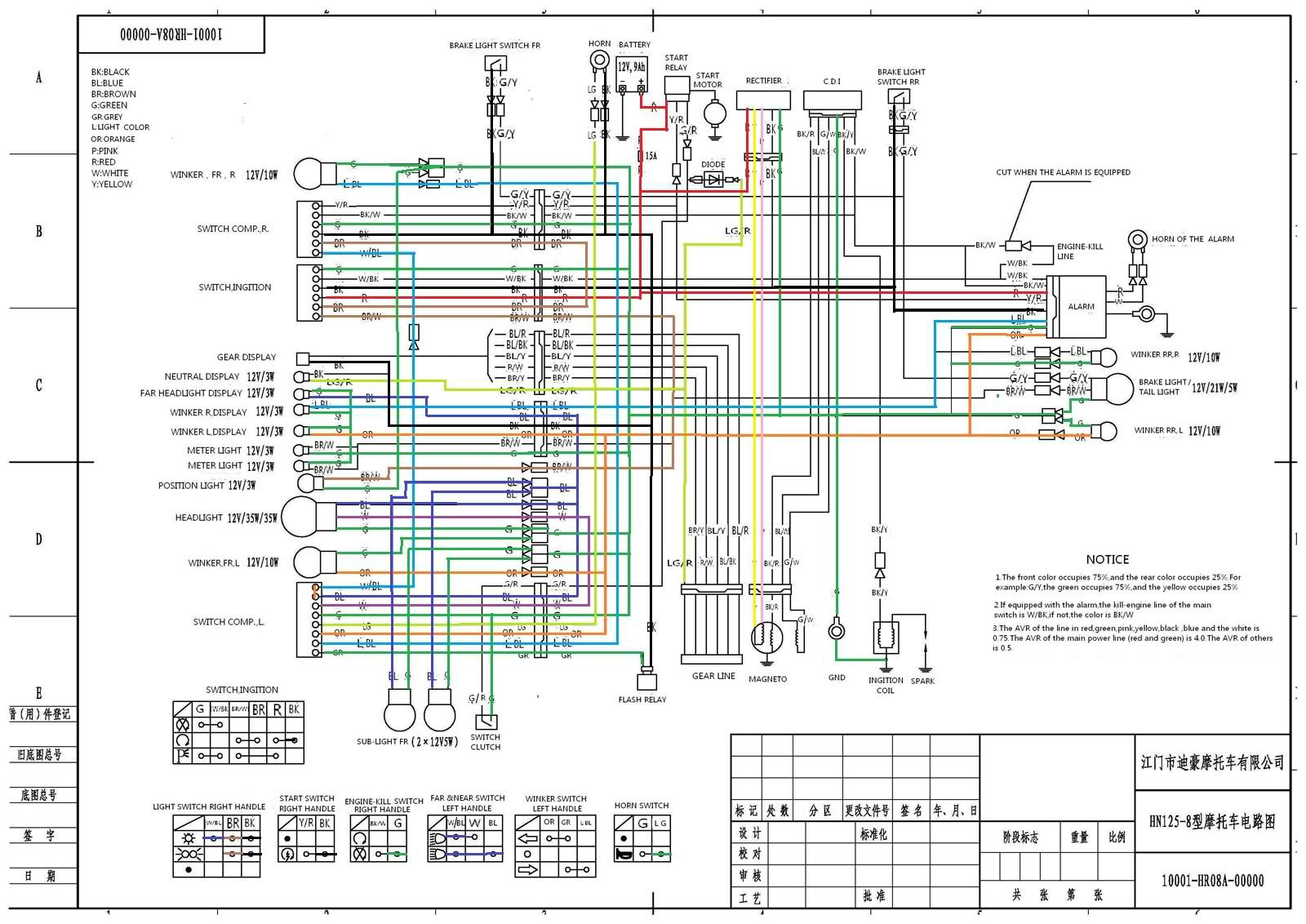 hight resolution of lifan 110cc engine wiring diagram application wiring diagram u2022 rh cleanairclub co chinese