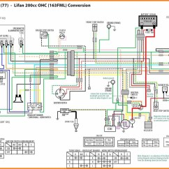Lifan Cdi Wiring Diagram 2000 Ford Explorer Stereo Chinese 125cc Pit Bike Library