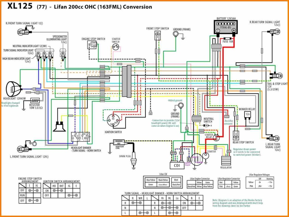 medium resolution of lifan 163fml wiring diagram wiring diagram lifan 49cc wiring diagram