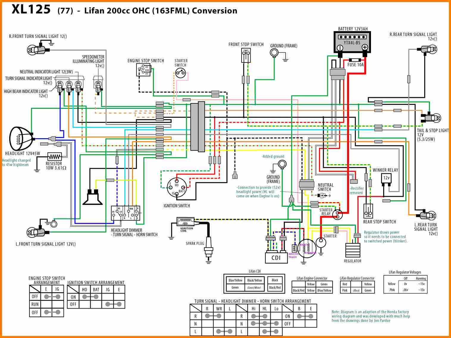 hight resolution of lifan 163fml wiring diagram wiring diagram lifan 49cc wiring diagram
