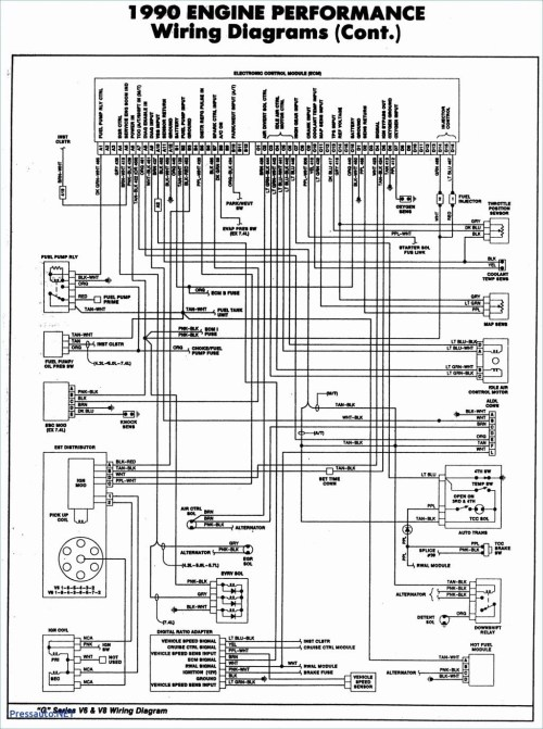 small resolution of wiring diagram for lowrance elite 5 hdi wire center u2022 rh protograph co lowrance elite