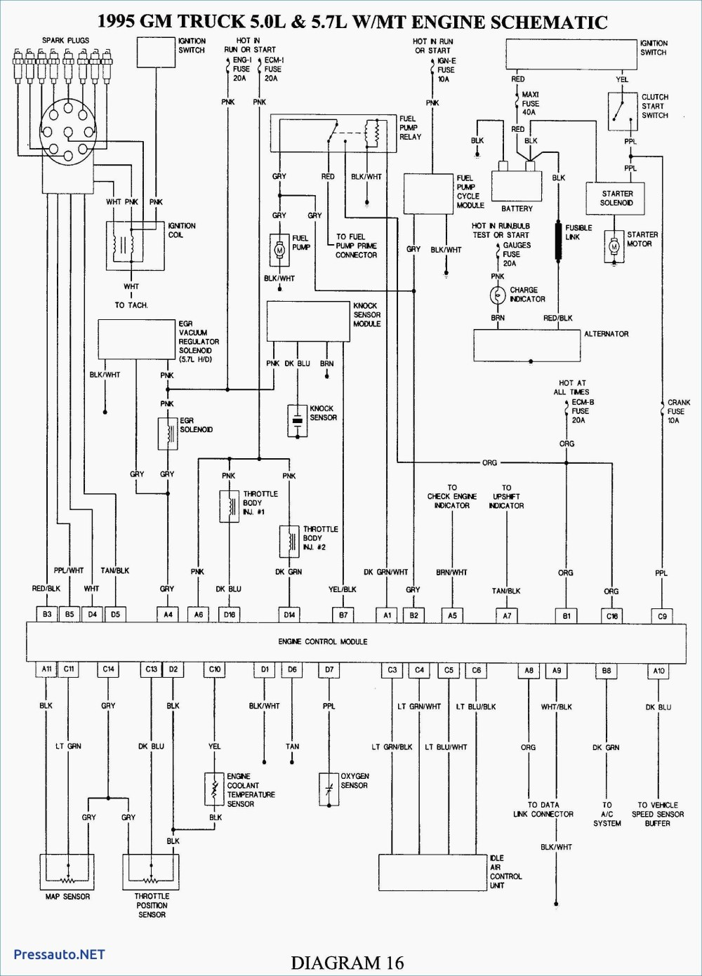 medium resolution of 1995 mack truck wire diagrams wiring library rh 98 akszer eu gm factory wiring diagram cummins