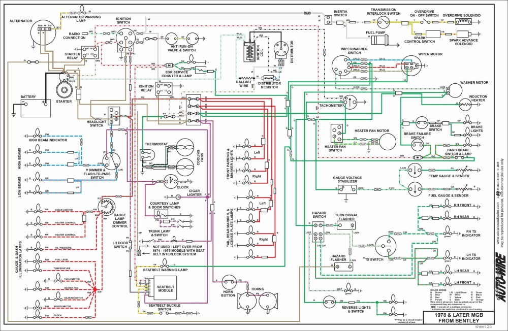 medium resolution of mgb distributor wiring wiring schematic diagram pioneer wiring diagram 196 mga wiring diagram