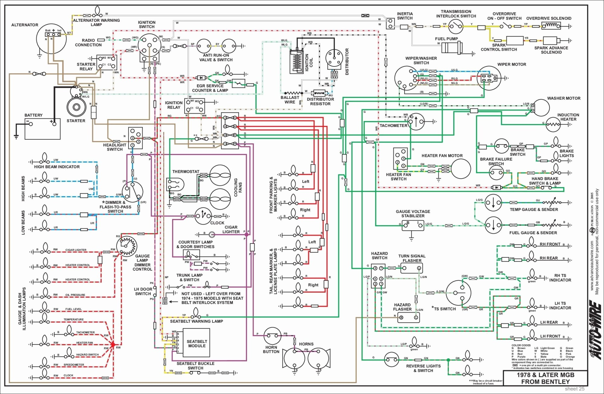 hight resolution of mgb distributor wiring wiring schematic diagram pioneer wiring diagram 196 mga wiring diagram